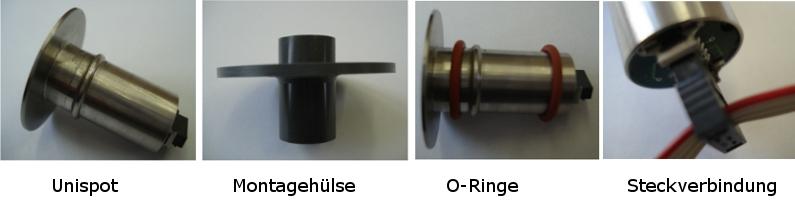 Unispot-System