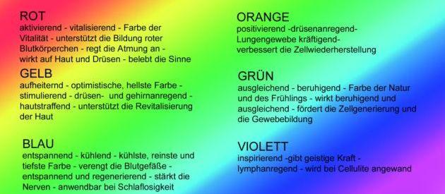 Die Wirkungen der einzelnen Farben